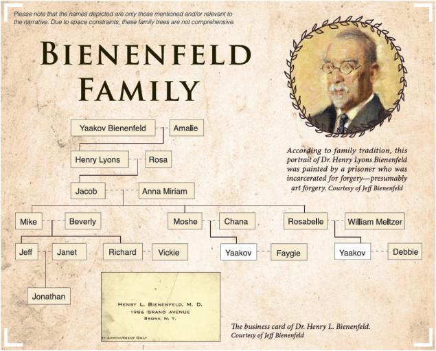Bienenfeld tree